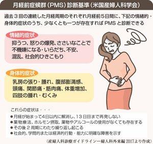 月経前症候群(PMS)診断基準(米国産婦人科学会)