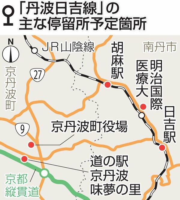 「丹波日吉線」の主な停留所予定箇所