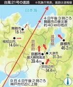 2018年の台風21号の進路