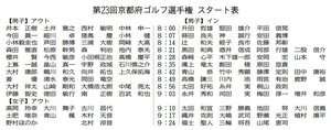 第23回京都府ゴルフ選手権 スタート表