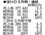 表の数字の単位は百万円。▲は減[LF]
