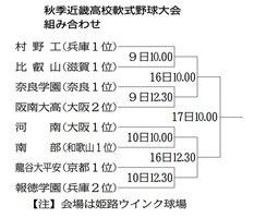 秋季近畿高校軟式野球大会 組み合わせ