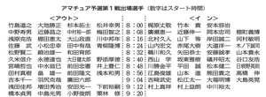 アマチュア予選第1戦出場選手(数字はスタート時間)
