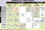 緊急事態宣言の全国一斉解除後の京都府対応