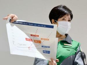 東京都内の感染者数の予測を示し、まん延防止等重点措置の要請準備を報道陣に説明する小池百合子知事=7日午後、東京都庁