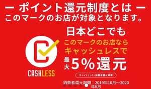キャッシュレスによるポイント還元制度に登録された対象店舗に掲示されるマーク