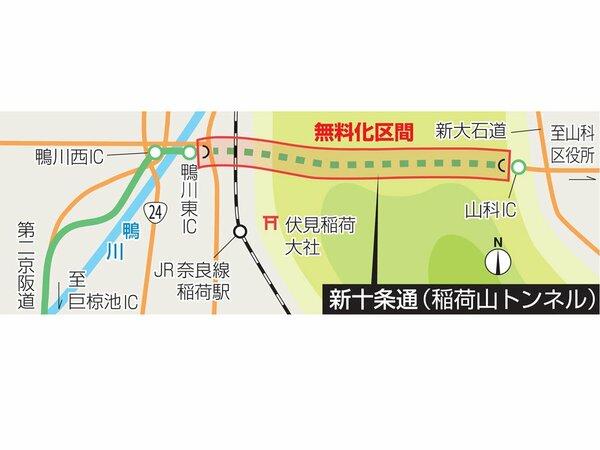 新十条通は伏見稲荷大社の近くにある