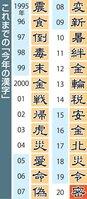 過去の「今年の漢字」一覧