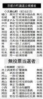 久御山町議選の立候補者と、和束町議選の無投票当選者