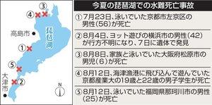 今夏の琵琶湖での水難死亡事故