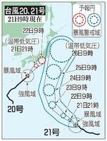 台風20号、21号の5日先予想進路(21日9時現在)
