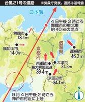 2018年台風21号の進路